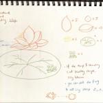Temperature and Humidity Lotus